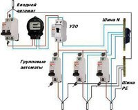 Электропроводка на даче город Ижевск