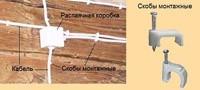 Электропроводка на даче г.Ижевск