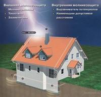 монтаж молниеприемника г.Ижевск